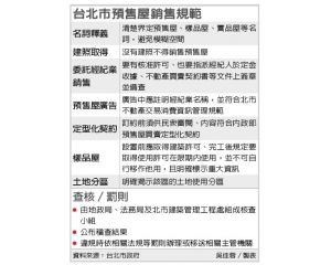 规范预售屋销售台北市政府出新规