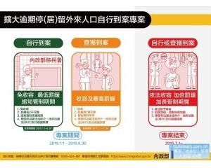 大赦台湾非法滞留外来人口!移民署专案启动可