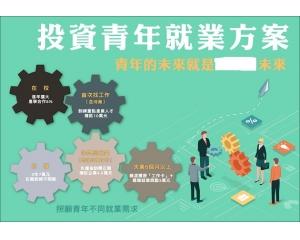 鼓励青年创业 台湾政府推出投资青年就业方案